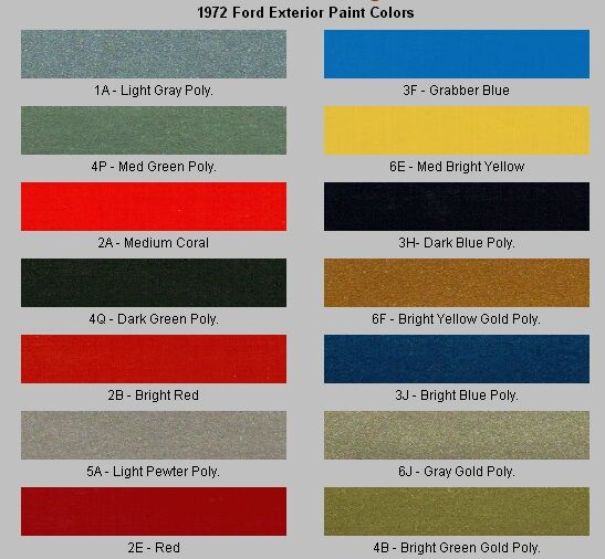 Ford Paint Color Codes